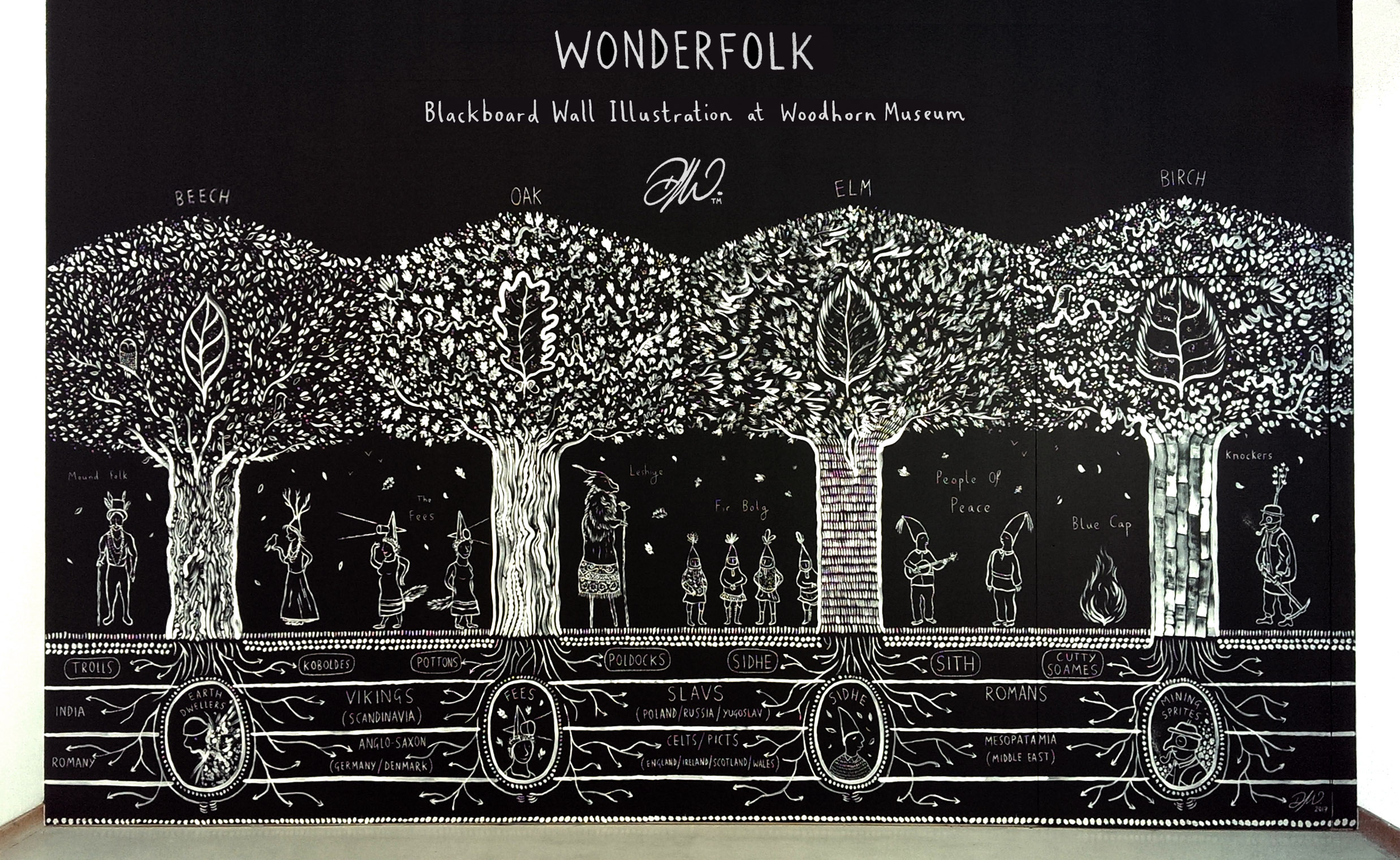 <b>Wonderfolk at Woodhorn Museum</b> - Illustrated Chalk Blackboard / 2 of 7
