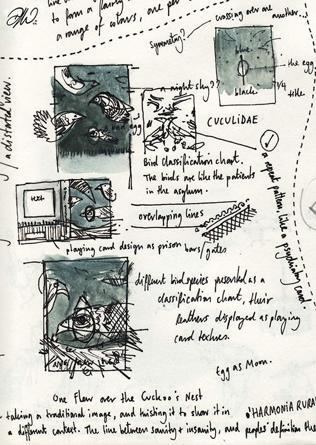 <b>Sketchbook Compilation V1</b> - Selected works and project notes - 23 of 24