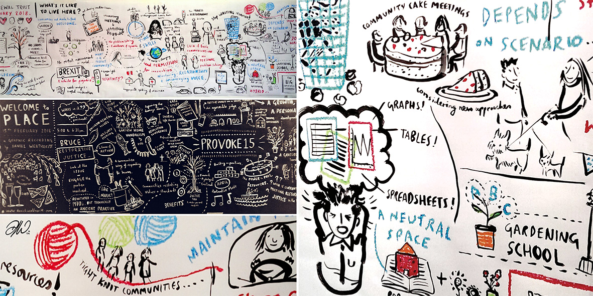 <b>Graphic Recording</b> - The Renewal Trust / Place, Nottingham - 5 of 9