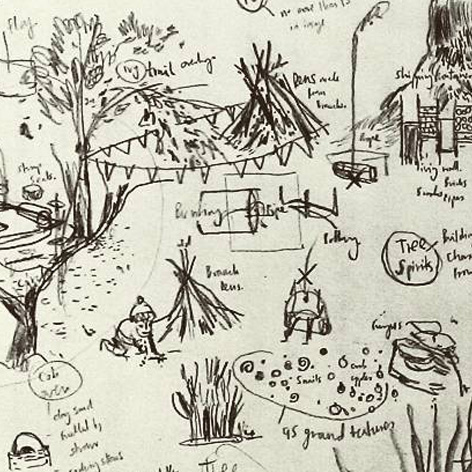 <b>Forest Walk</b> - Graphic Recording and Project Brainstorm