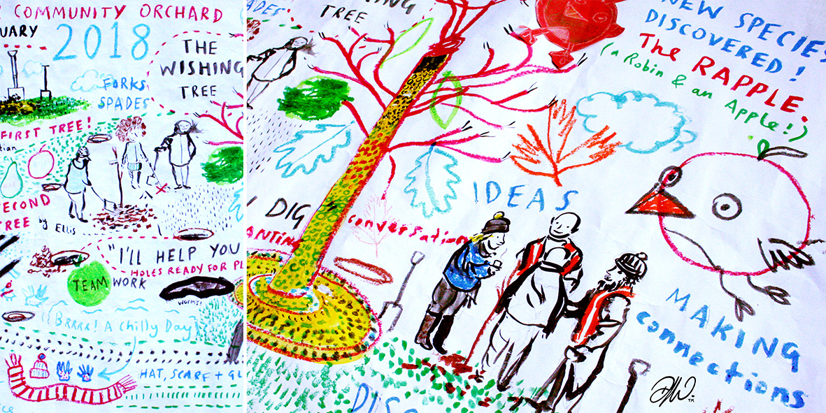 <b>Graphic Recording</b> - The Cheviot Centre, Wooler, Northumberland - 8 of 9