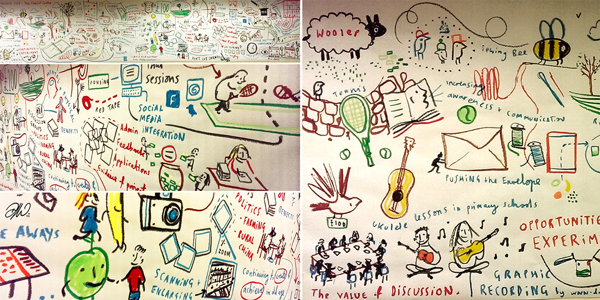 <b>Graphic Recording</b> - The Swan Centre, Berwick, Northumberland - 9 of 9