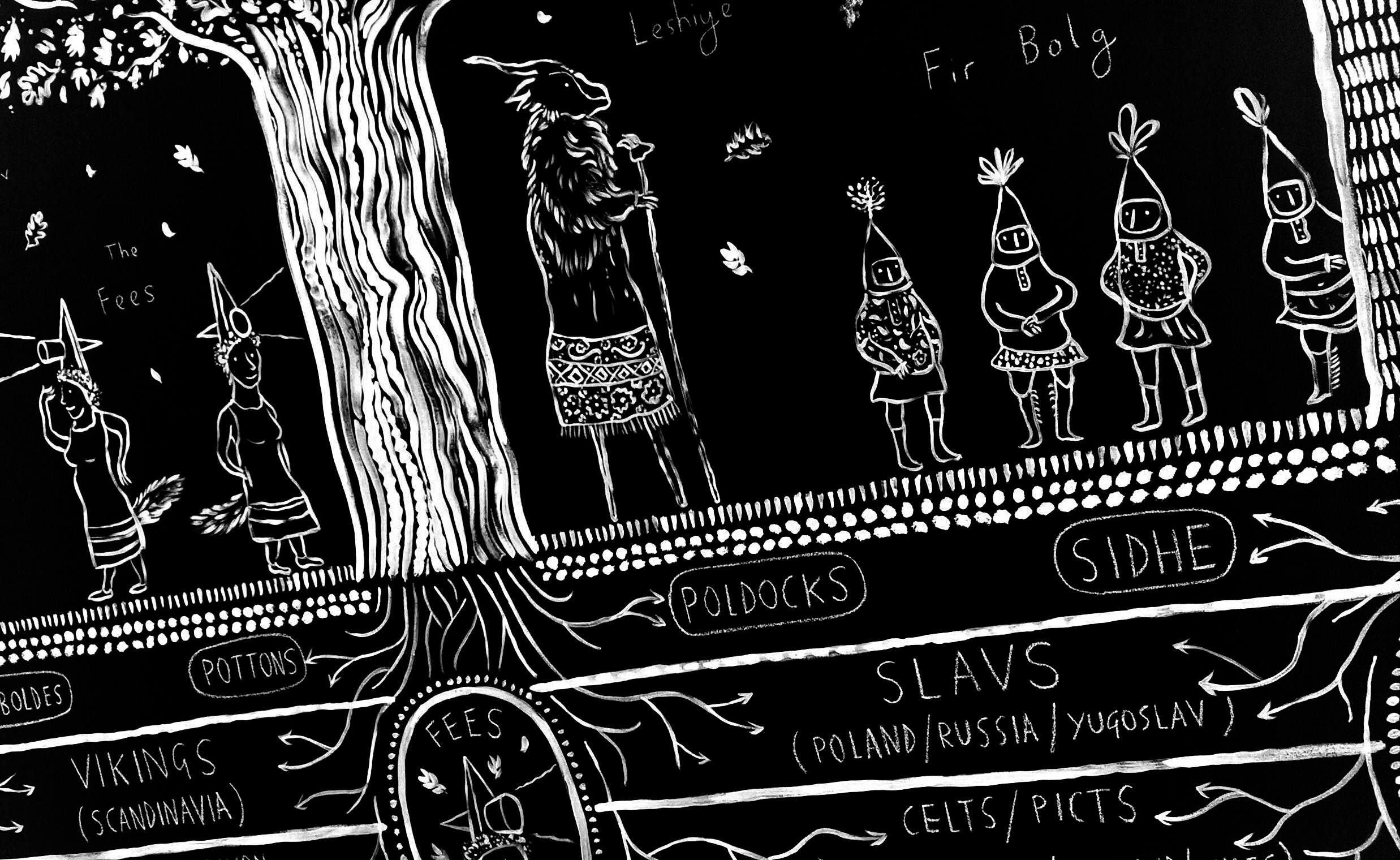 <b>Wonderfolk at Woodhorn Museum</b> - Illustrated Chalk Blackboard / 3 of 7