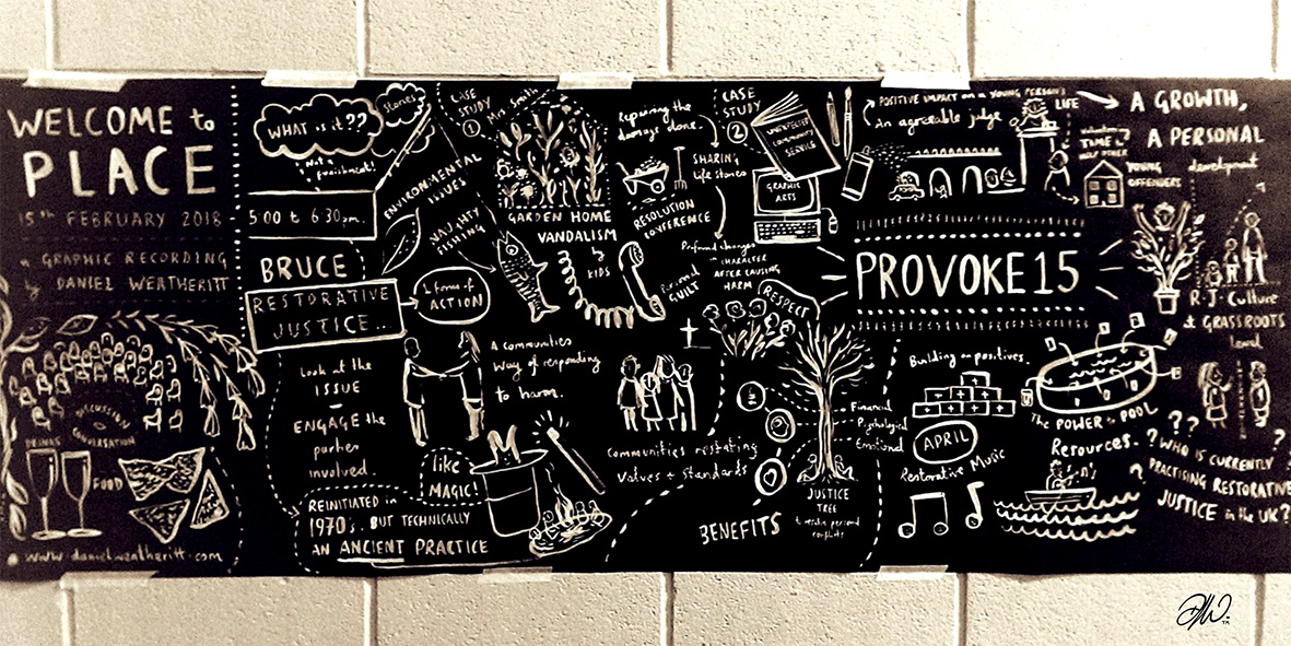 <b>Graphic Recording</b> - The Renewal Trust / Place, Nottingham - 6 of 9